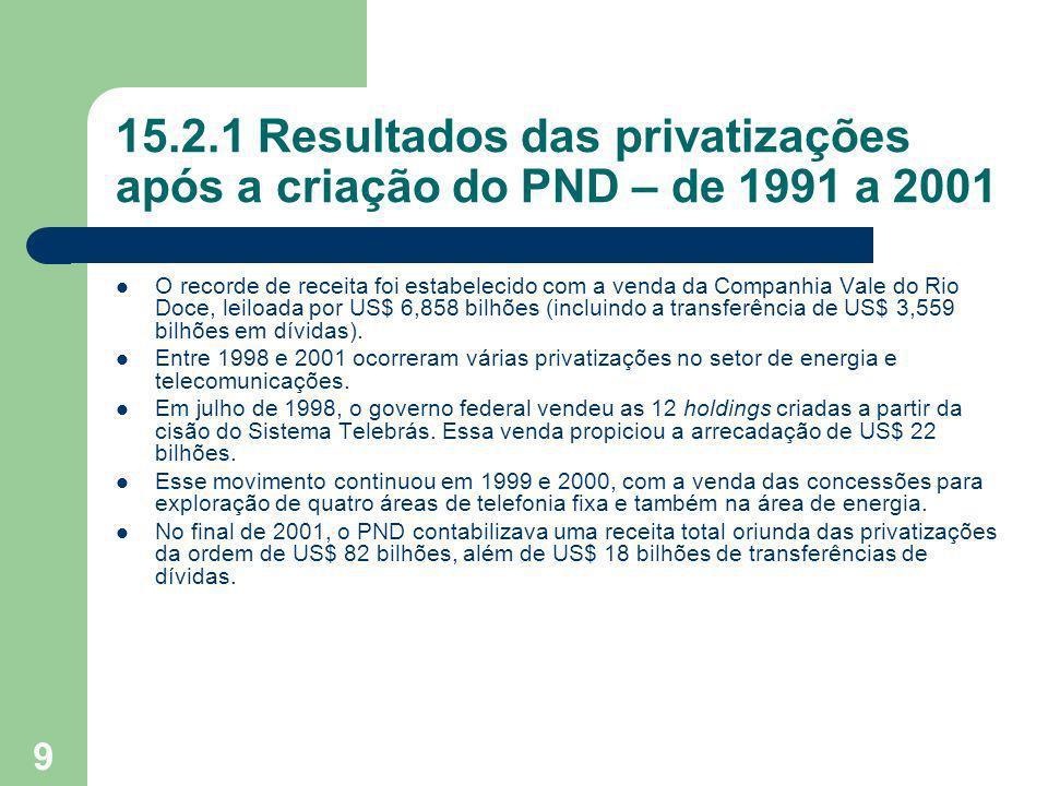 9 15.2.1 Resultados das privatizações após a criação do PND – de 1991 a 2001 O recorde de receita foi estabelecido com a venda da Companhia Vale do Ri
