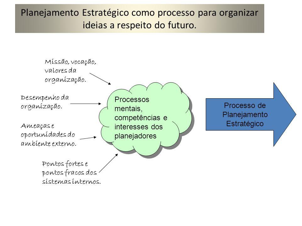 Definição de objetivos estratégicos Os objetivos são os resultados concretos que a organização pretende realizar.