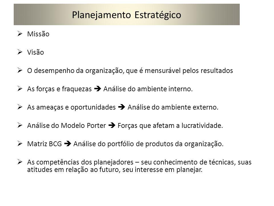 Planejamento Estratégico como processo sistemático Sequência de análise e decisões Análise da situação estratégica presente da organização.