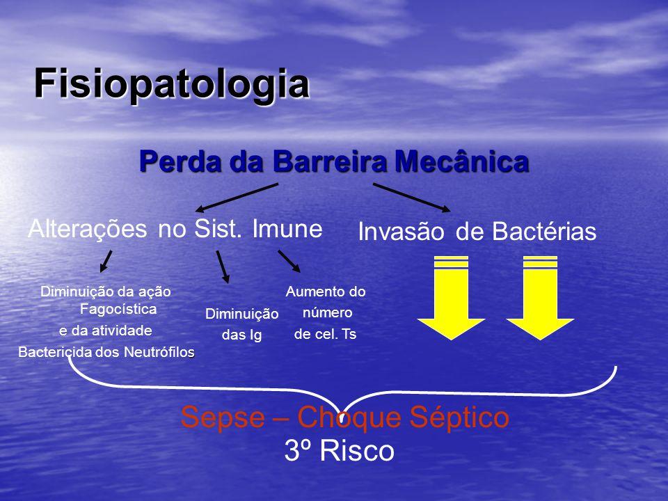 Fisiopatologia Perda da Barreira Mecânica Alterações no Sist. Imune Invasão de Bactérias Diminuição da ação Fagocística e da atividade s Bactericida d