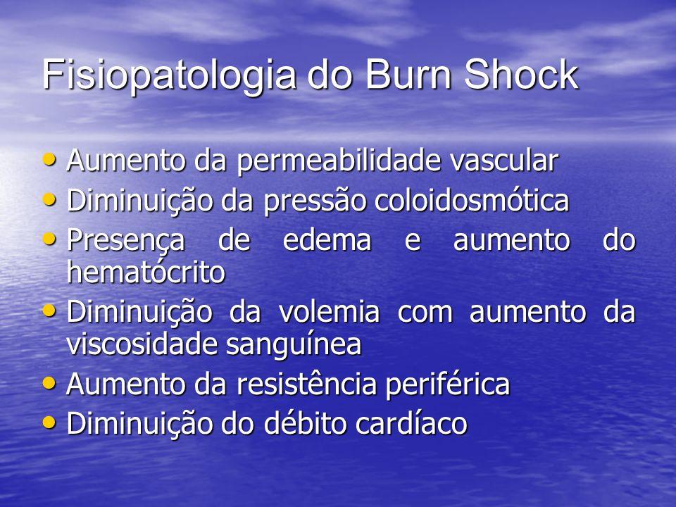 Fisiopatologia do Burn Shock Aumento da permeabilidade vascular Aumento da permeabilidade vascular Diminuição da pressão coloidosmótica Diminuição da