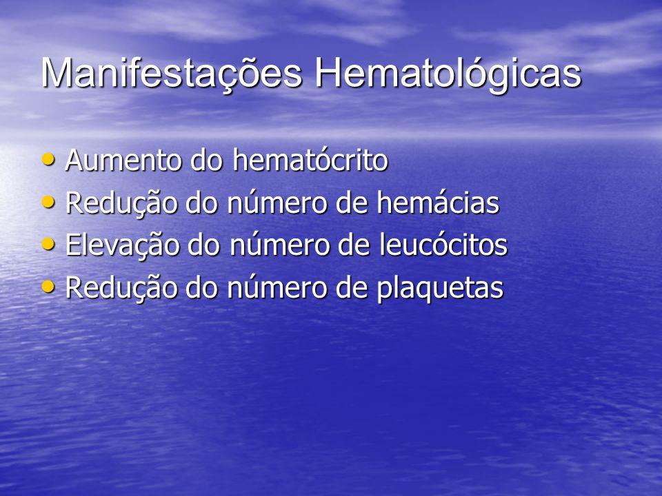 Manifestações Hematológicas Aumento do hematócrito Aumento do hematócrito Redução do número de hemácias Redução do número de hemácias Elevação do núme