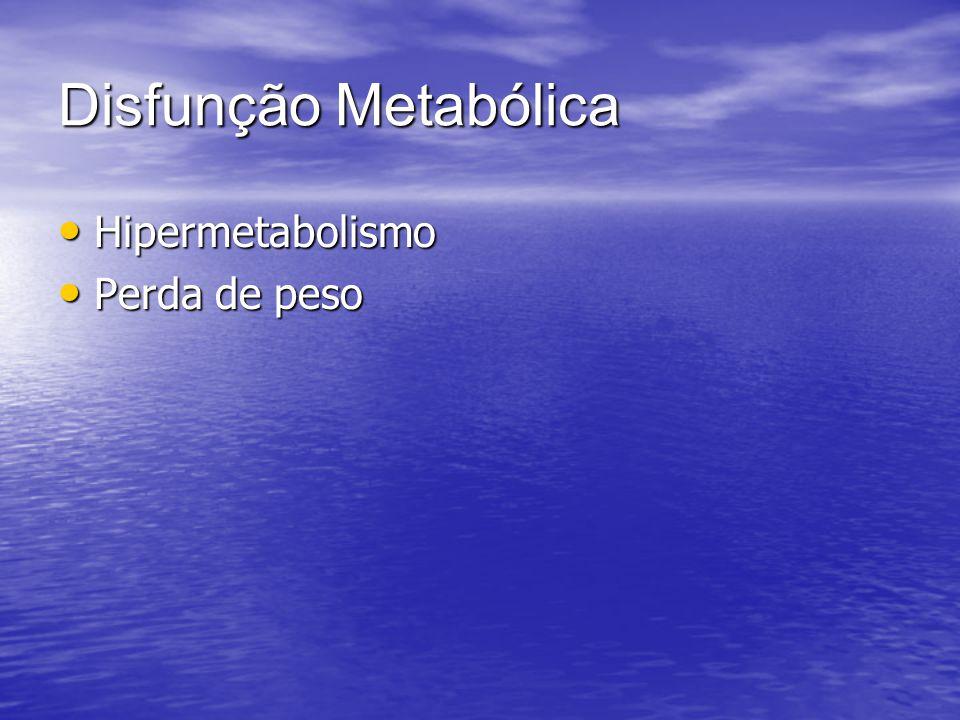Disfunção Metabólica Hipermetabolismo Hipermetabolismo Perda de peso Perda de peso