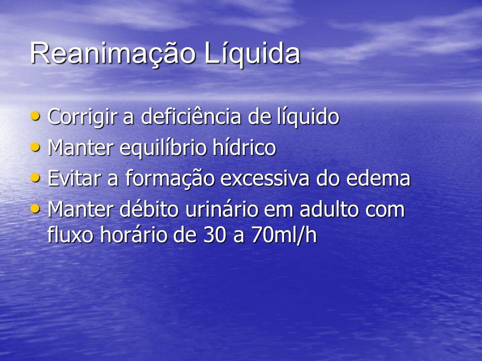 Reanimação Líquida Corrigir a deficiência de líquido Corrigir a deficiência de líquido Manter equilíbrio hídrico Manter equilíbrio hídrico Evitar a fo