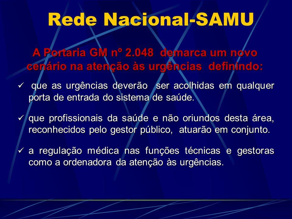 Rede Nacional-SAMU A Portaria GM nº 2.048 demarca um novo cenário na atenção às urgências definindo: que as urgências deverão ser acolhidas em qualquer porta de entrada do sistema de saúde.