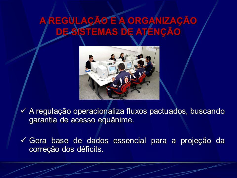 A REGULAÇÃO E A ORGANIZAÇÃO DE SISTEMAS DE ATENÇÃO A regulação operacionaliza fluxos pactuados, buscando garantia de acesso equânime.