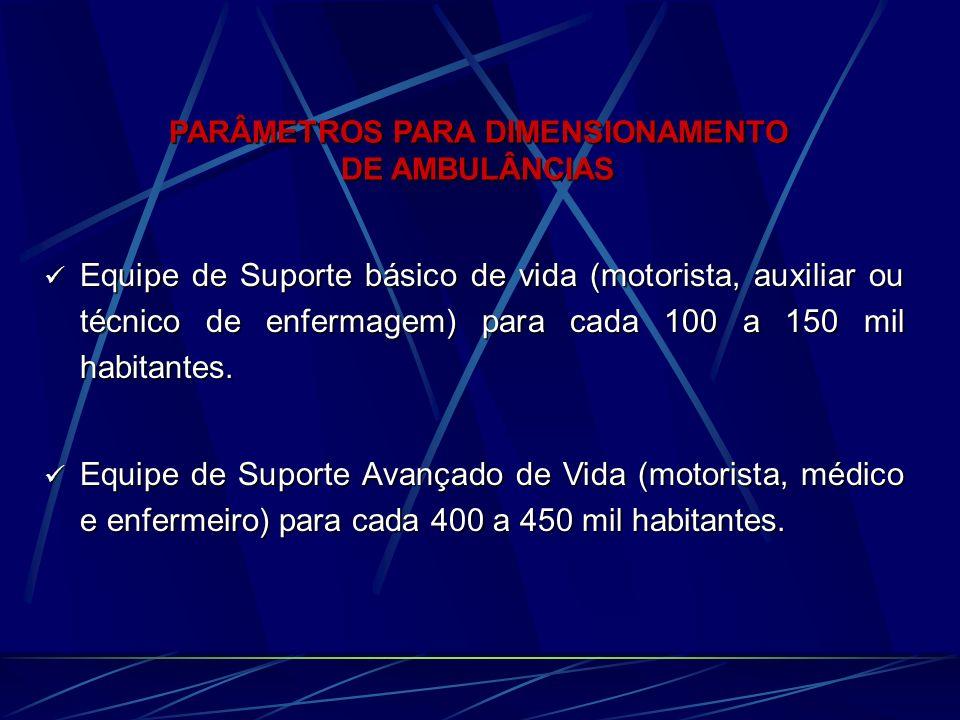 PARÂMETROS PARA DIMENSIONAMENTO DE AMBULÂNCIAS Equipe de Suporte básico de vida (motorista, auxiliar ou técnico de enfermagem) para cada 100 a 150 mil habitantes.