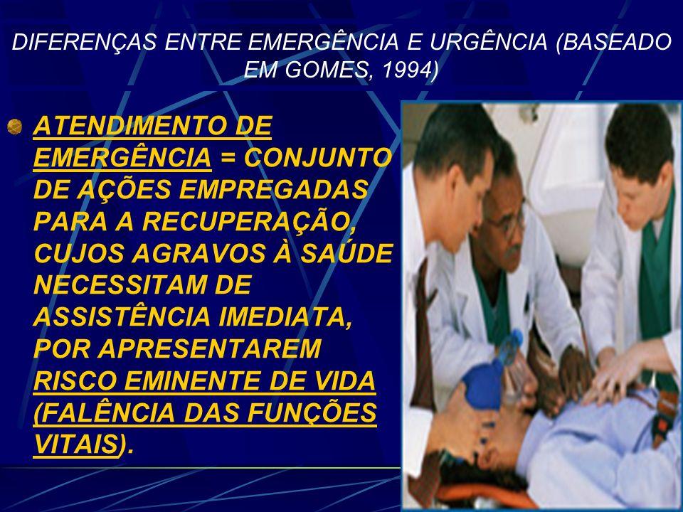 DIFERENÇA ENTRE EMERGÊNCIA E URGÊNCIA (GOMES, 1994) ATENDIMENTO DE URGÊNCIA = CONJUNTO DE AÇÕES EMPREGADAS PARA A RECUPERAÇÃO, CUJOS AGRAVOS À SAÚDE NECESSITAM DE ASSISTÊNCIA IMEDIATA.