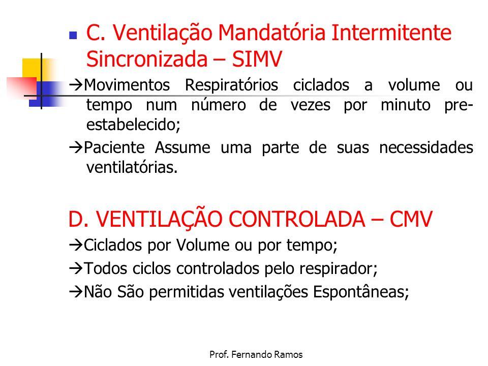 Prof. Fernando Ramos C. Ventilação Mandatória Intermitente Sincronizada – SIMV Movimentos Respiratórios ciclados a volume ou tempo num número de vezes