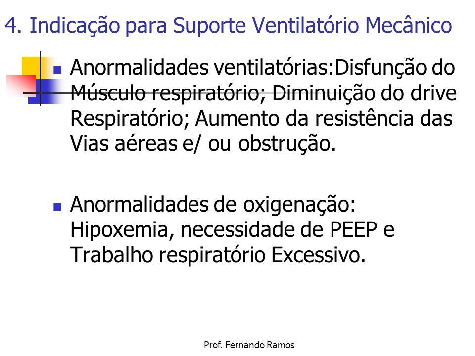 Prof. Fernando Ramos 4. Indicação para Suporte Ventilatório Mecânico Anormalidades ventilatórias:Disfunção do Músculo respiratório; Diminuição do driv