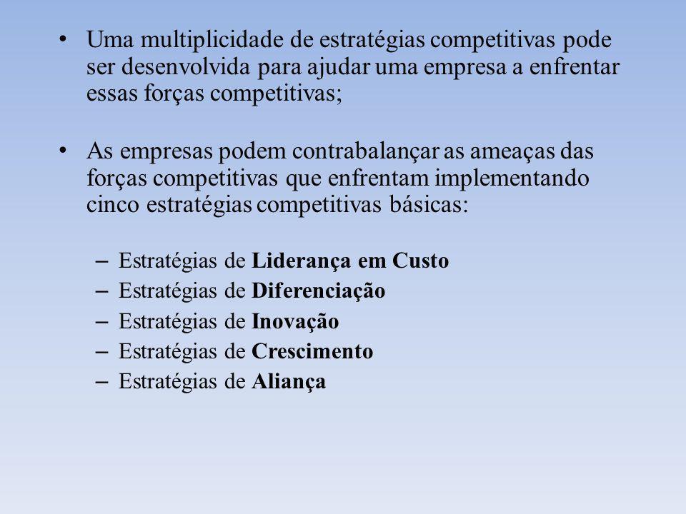 Uma multiplicidade de estratégias competitivas pode ser desenvolvida para ajudar uma empresa a enfrentar essas forças competitivas; As empresas podem