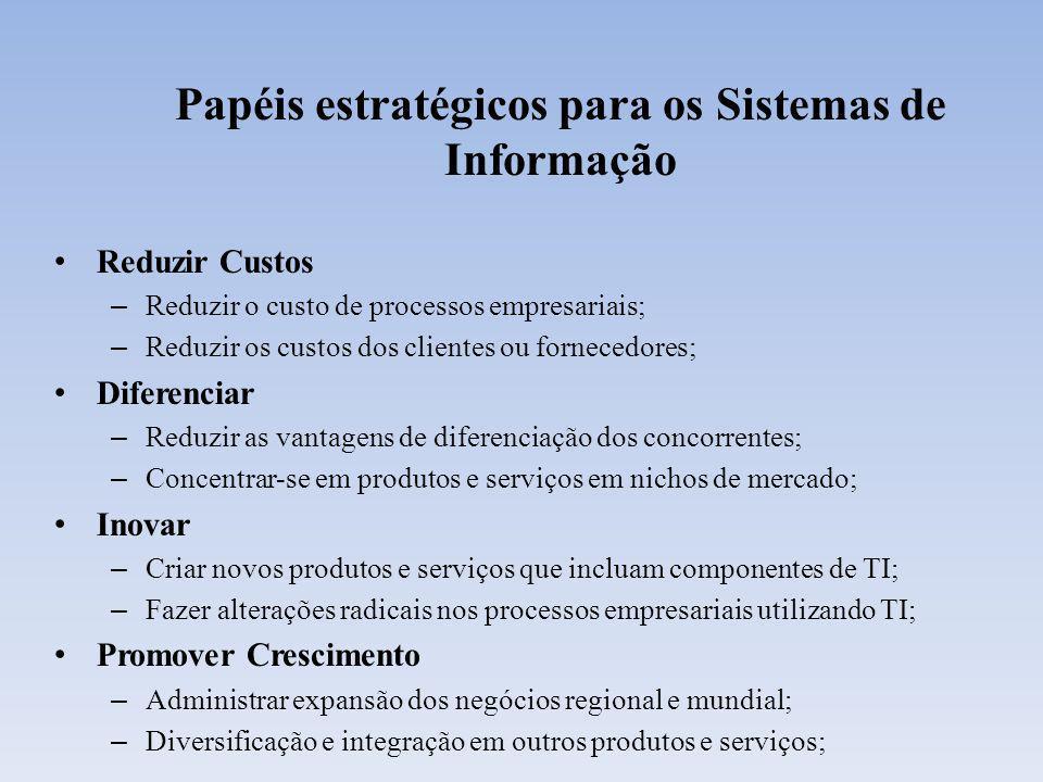 Papéis estratégicos para os Sistemas de Informação Reduzir Custos – Reduzir o custo de processos empresariais; – Reduzir os custos dos clientes ou for
