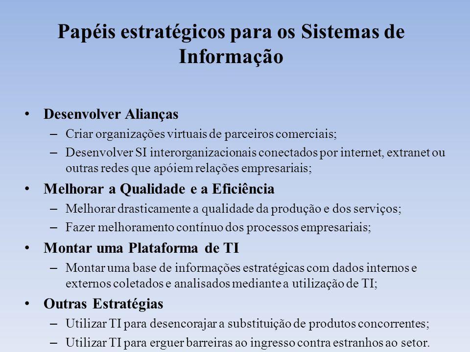 Papéis estratégicos para os Sistemas de Informação Desenvolver Alianças – Criar organizações virtuais de parceiros comerciais; – Desenvolver SI intero