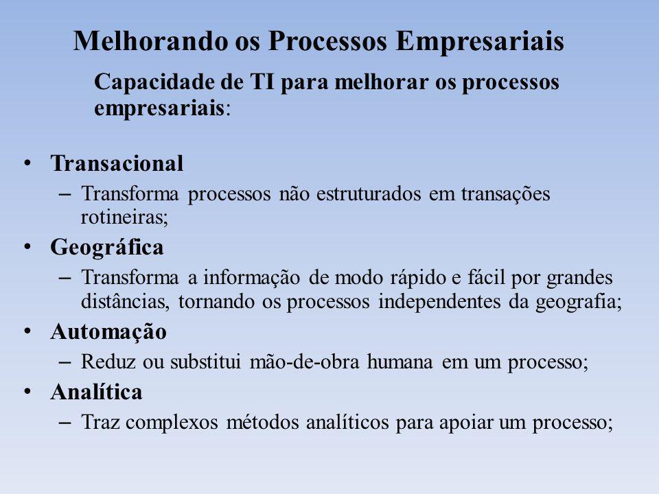 Melhorando os Processos Empresariais Capacidade de TI para melhorar os processos empresariais: Transacional – Transforma processos não estruturados em