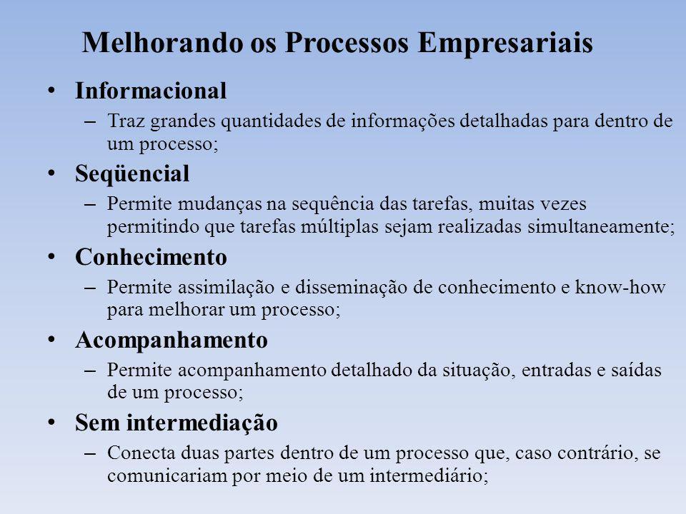 Melhorando os Processos Empresariais Informacional – Traz grandes quantidades de informações detalhadas para dentro de um processo; Seqüencial – Permi