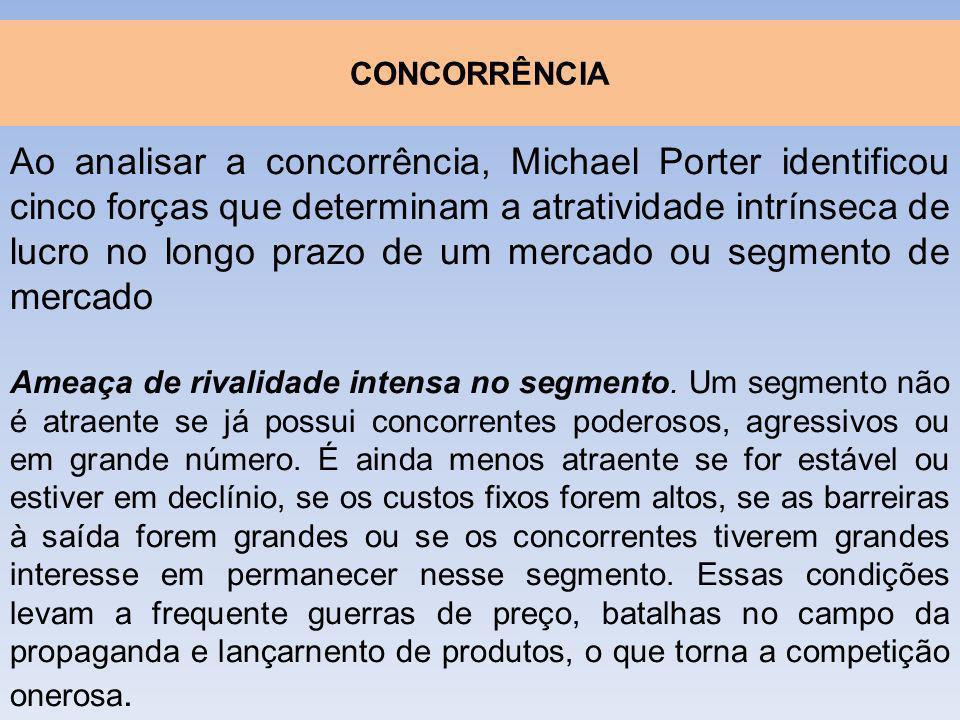 Ao analisar a concorrência, Michael Porter identificou cinco forças que determinam a atratividade intrínseca de lucro no longo prazo de um mercado ou