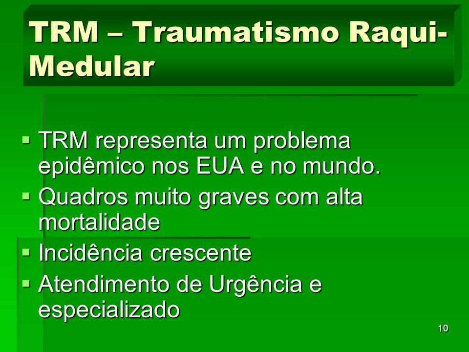 10 TRM representa um problema epidêmico nos EUA e no mundo. TRM representa um problema epidêmico nos EUA e no mundo. Quadros muito graves com alta mor