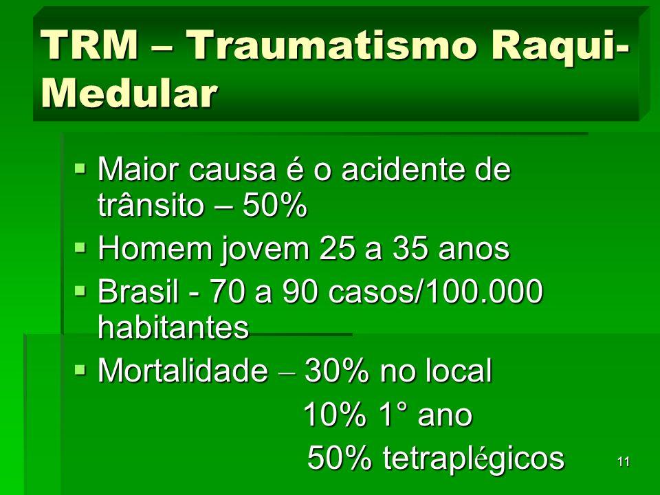 11 Maior causa é o acidente de trânsito – 50% Maior causa é o acidente de trânsito – 50% Homem jovem 25 a 35 anos Homem jovem 25 a 35 anos Brasil - 70