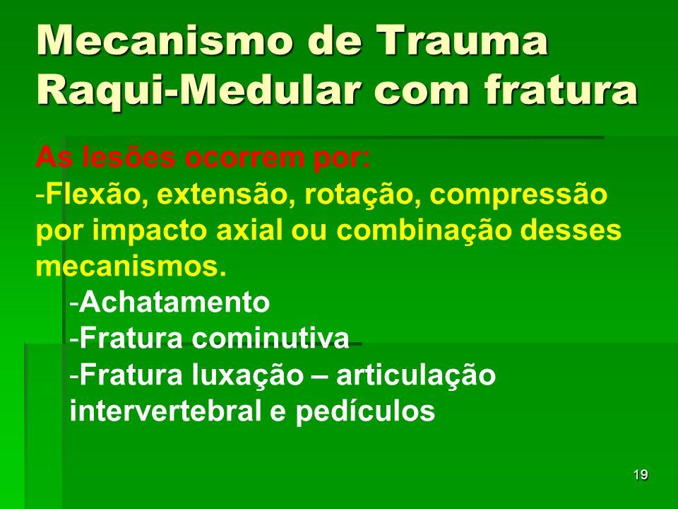 19 As lesões ocorrem por: -Flexão, extensão, rotação, compressão por impacto axial ou combinação desses mecanismos. -Achatamento -Fratura cominutiva -
