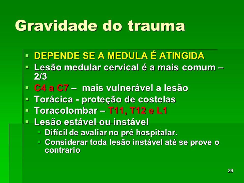 29 Gravidade do trauma DEPENDE SE A MEDULA É ATINGIDA DEPENDE SE A MEDULA É ATINGIDA Lesão medular cervical é a mais comum – 2/3 Lesão medular cervica