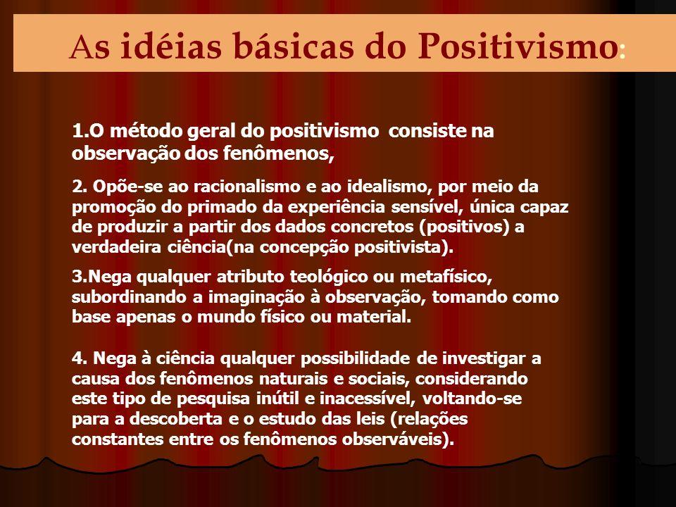 A s idéias básicas do Positivismo : 1.O método geral do positivismo consiste na observação dos fenômenos, 2. Opõe-se ao racionalismo e ao idealismo, p