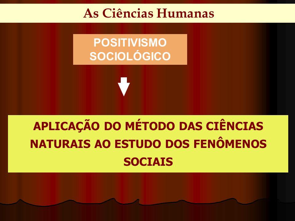 As Ciências Humanas APLICAÇÃO DO MÉTODO DAS CIÊNCIAS NATURAIS AO ESTUDO DOS FENÔMENOS SOCIAIS POSITIVISMO SOCIOLÓGICO