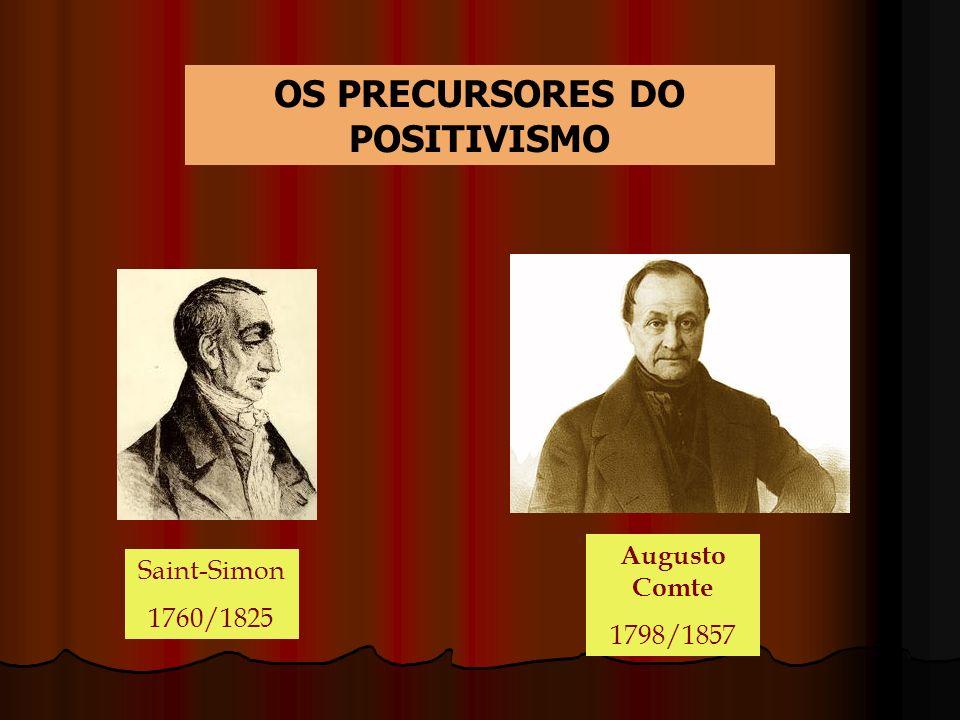 OS PRECURSORES DO POSITIVISMO Saint-Simon 1760/1825 Augusto Comte 1798/1857