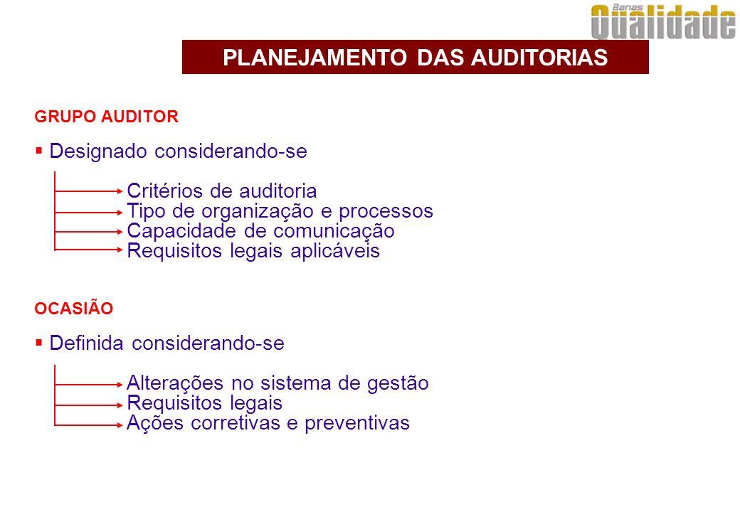 GRUPO AUDITOR Designado considerando-se Critérios de auditoria Tipo de organização e processos Capacidade de comunicação Requisitos legais aplicáveis OCASIÃO Definida considerando-se Alterações no sistema de gestão Requisitos legais Ações corretivas e preventivas PLANEJAMENTO DAS AUDITORIAS