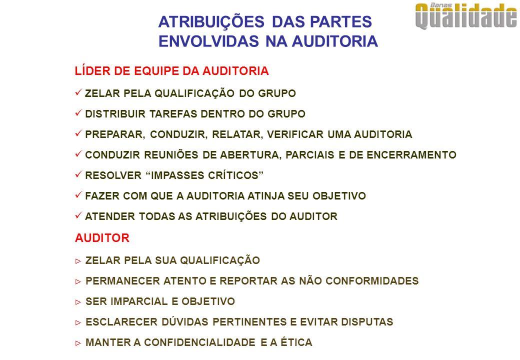 LÍDER DE EQUIPE DA AUDITORIA ZELAR PELA QUALIFICAÇÃO DO GRUPO DISTRIBUIR TAREFAS DENTRO DO GRUPO PREPARAR, CONDUZIR, RELATAR, VERIFICAR UMA AUDITORIA CONDUZIR REUNIÕES DE ABERTURA, PARCIAIS E DE ENCERRAMENTO RESOLVER IMPASSES CRÍTICOS FAZER COM QUE A AUDITORIA ATINJA SEU OBJETIVO ATENDER TODAS AS ATRIBUIÇÕES DO AUDITOR AUDITOR ZELAR PELA SUA QUALIFICAÇÃO PERMANECER ATENTO E REPORTAR AS NÃO CONFORMIDADES SER IMPARCIAL E OBJETIVO ESCLARECER DÚVIDAS PERTINENTES E EVITAR DISPUTAS MANTER A CONFIDENCIALIDADE E A ÉTICA ATRIBUIÇÕES DAS PARTES ENVOLVIDAS NA AUDITORIA