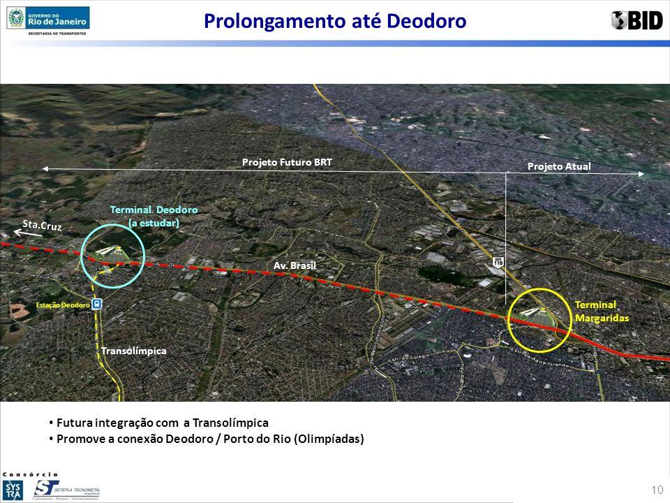Terminal Margaridas Terminal Deodoro (a estudar) Sta.Cruz Av. Brasil Projeto Futuro BRT Projeto Atual Transolímpica Estação Deodoro Prolongamento até