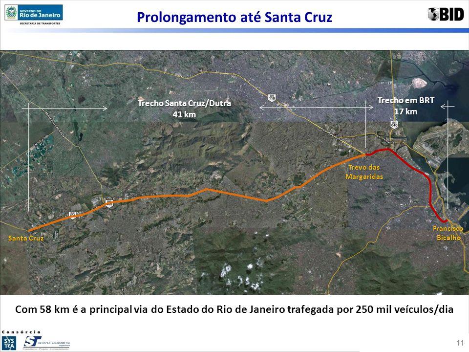 Prolongamento até Santa Cruz Trecho em BRT 17 km Trecho Santa Cruz/Dutra 41 km Santa Cruz Trevo das Margaridas FranciscoBicalho Com 58 km é a principa