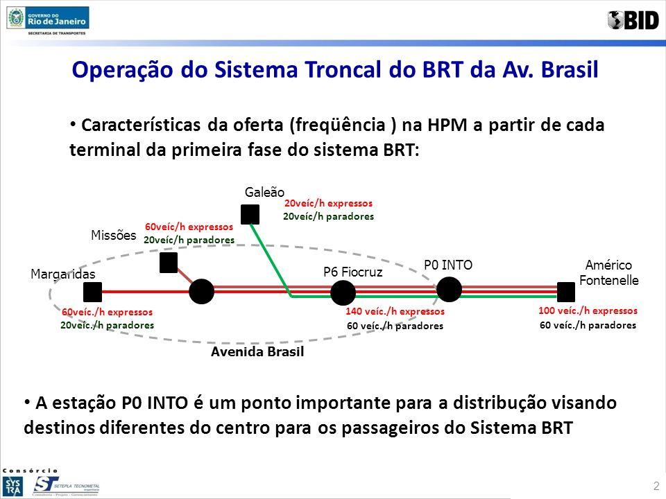 A estação P0 INTO é um ponto importante para a distribução visando destinos diferentes do centro para os passageiros do Sistema BRT Características da