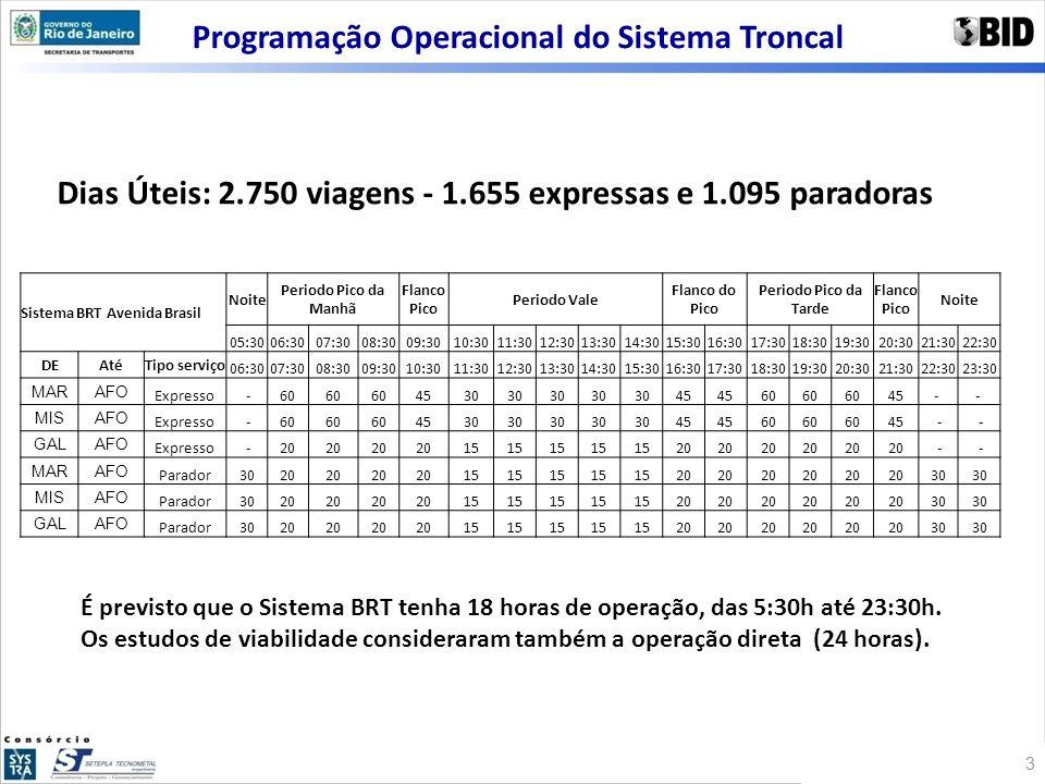 Sistema BRT Avenida Brasil Noite Periodo Pico da Manhã Flanco Pico Periodo Vale Flanco do Pico Periodo Pico da Tarde Flanco Pico Noite 05:3006:3007:30