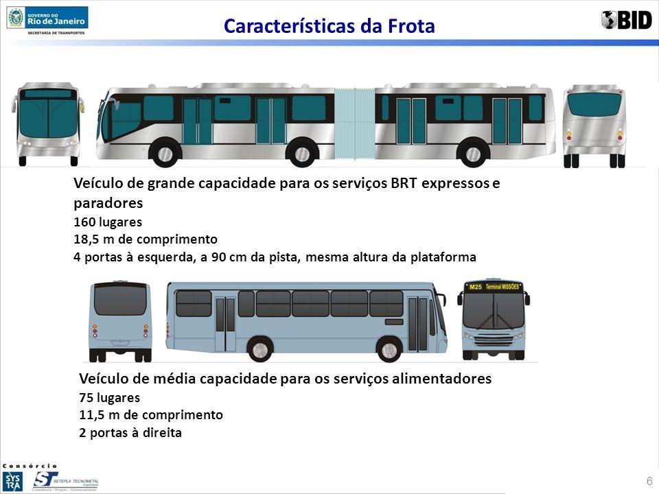 Características da Frota Veículo de grande capacidade para os serviços BRT expressos e paradores 160 lugares 18,5 m de comprimento 4 portas à esquerda