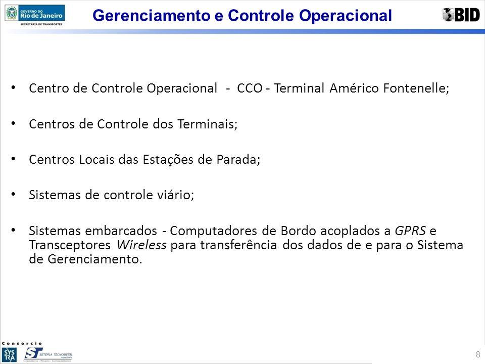 Centro de Controle Operacional - CCO - Terminal Américo Fontenelle; Centros de Controle dos Terminais; Centros Locais das Estações de Parada; Sistemas