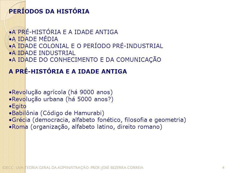 IDADE MÉDIA Feudalismo Senhor feudal Servidão (servos da gleba, fixos à terra) Urbanização incipiente: artesãos e comerciantes.