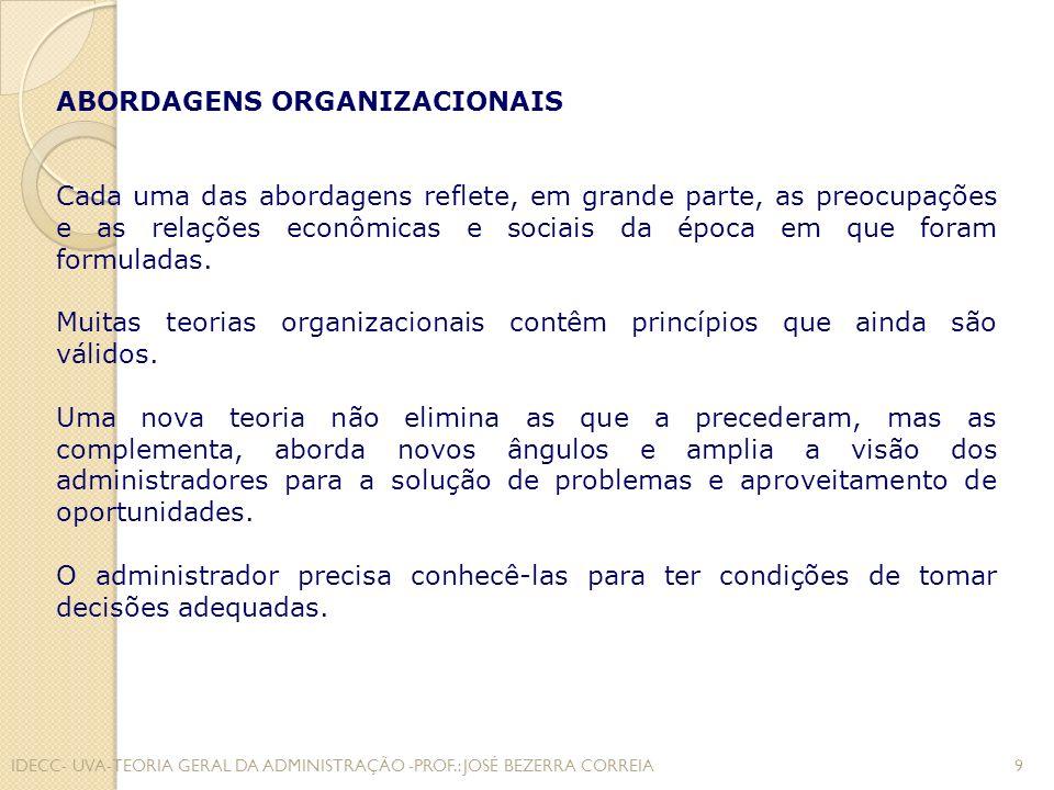 ÊNFASE DE CADA TEORIA Cada teoria das organizações dá mais ênfase a um aspecto específico da administração.