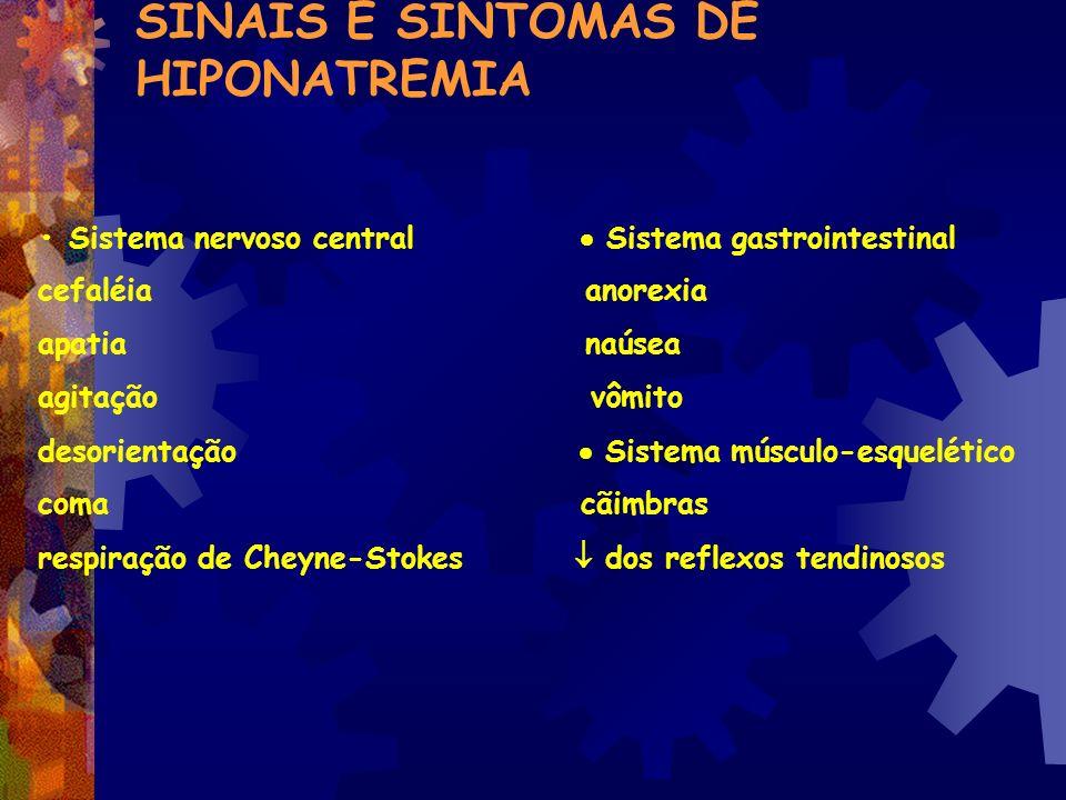 SINAIS E SINTOMAS DE HIPONATREMIA Sistema nervoso central Sistema gastrointestinal cefaléia anorexia apatia naúsea agitação vômito desorientação Sistema músculo-esquelético coma cãimbras respiração de Cheyne-Stokes dos reflexos tendinosos