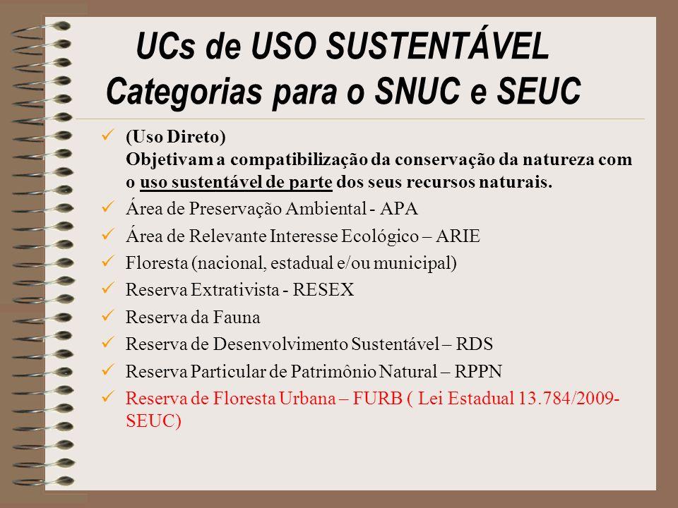 UCs de USO SUSTENTÁVEL Categorias para o SNUC e SEUC (Uso Direto) Objetivam a compatibilização da conservação da natureza com o uso sustentável de par
