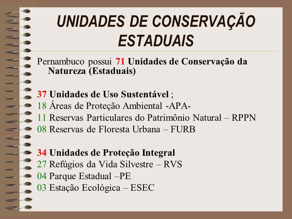 UNIDADES DE CONSERVAÇÃO ESTADUAIS Pernambuco possui 71 Unidades de Conservação da Natureza (Estaduais) 37 Unidades de Uso Sustentável ; 18 Áreas de Pr