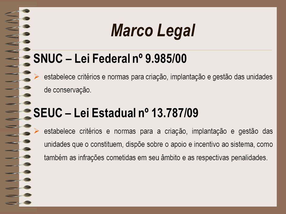 Marco Legal SNUC – Lei Federal nº 9.985/00 estabelece critérios e normas para criação, implantação e gestão das unidades de conservação. SEUC – Lei Es