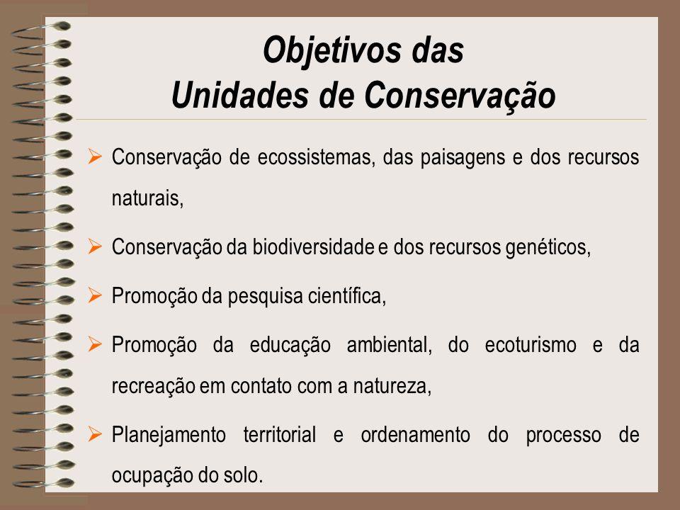 Principais Características das UCs Apresentam aspectos ecológicos, paisagísticos e/ou culturais especialmente importantes; Elevada biodiversidade; Espécies raras e/ou ameaçadas de extinção; Amostras representativas de ecossistemas.