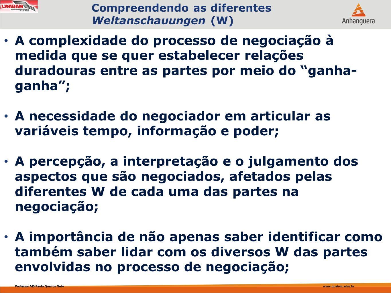 Capa da Obra A complexidade do processo de negociação à medida que se quer estabelecer relações duradouras entre as partes por meio do ganha- ganha; A
