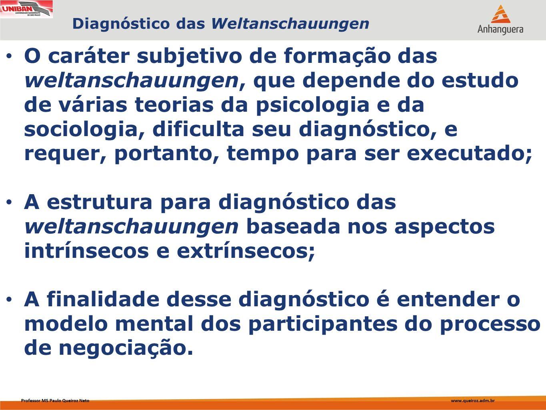 Capa da Obra O caráter subjetivo de formação das weltanschauungen, que depende do estudo de várias teorias da psicologia e da sociologia, dificulta se