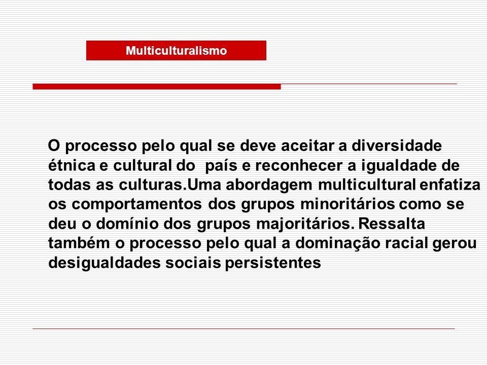Multiculturalismo Divergências Para os que são contra, a educação multicultural prejudica os alunos de grupos minoritários à medida que os força a gastar muito tempo com assuntos não centrais.