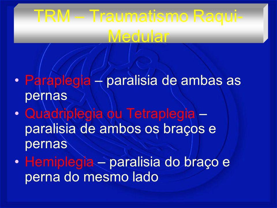 Paraplegia – paralisia de ambas as pernas Quadriplegia ou Tetraplegia – paralisia de ambos os braços e pernas Hemiplegia – paralisia do braço e perna
