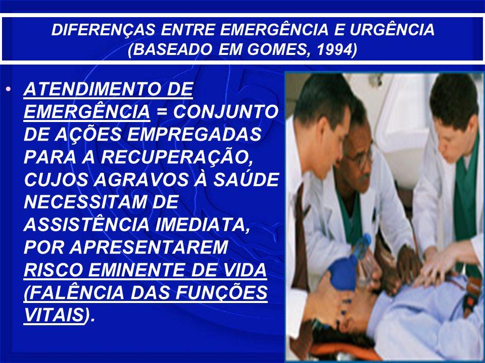 DIFERENÇAS ENTRE EMERGÊNCIA E URGÊNCIA (BASEADO EM GOMES, 1994) ATENDIMENTO DE EMERGÊNCIA = CONJUNTO DE AÇÕES EMPREGADAS PARA A RECUPERAÇÃO, CUJOS AGR