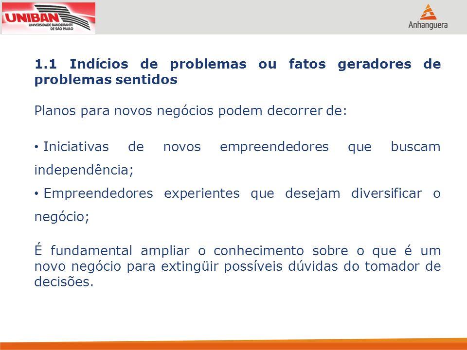 1.1 Indícios de problemas ou fatos geradores de problemas sentidos Planos para novos negócios podem decorrer de: Iniciativas de novos empreendedores q
