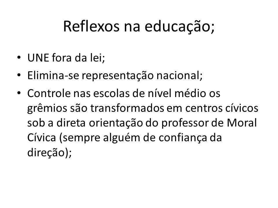 Reflexos na educação; UNE fora da lei; Elimina-se representação nacional; Controle nas escolas de nível médio os grêmios são transformados em centros