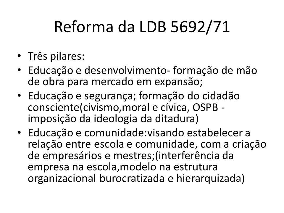 Reforma da LDB 5692/71 Três pilares: Educação e desenvolvimento- formação de mão de obra para mercado em expansão; Educação e segurança; formação do c